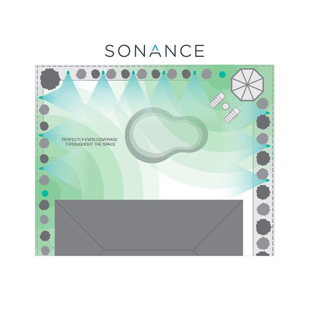 SONANCE-SLS-SPREAD