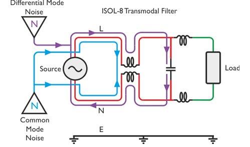 ISOL-8-SUBSTATION-TRANS